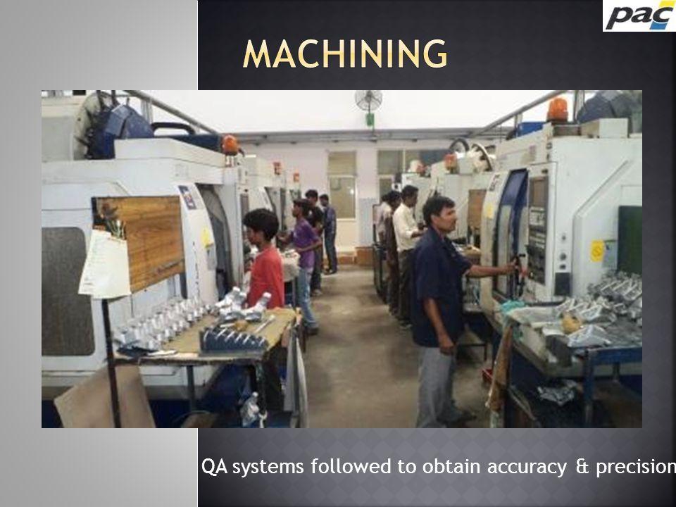 QA systems followed to obtain accuracy & precision