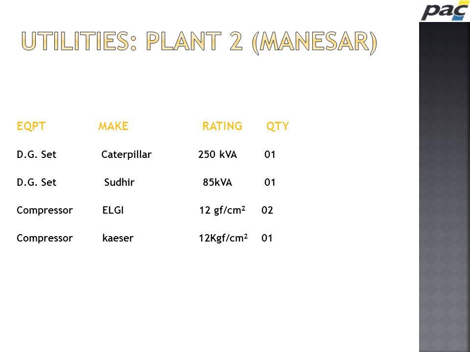 EQPT MAKE RATING QTY D.G. Set Caterpillar 250 kVA 01 D.G. Set Sudhir 85kVA 01 Compressor ELGI 12 gf/cm 2 02 Compressor kaeser 12Kgf/cm 2 01