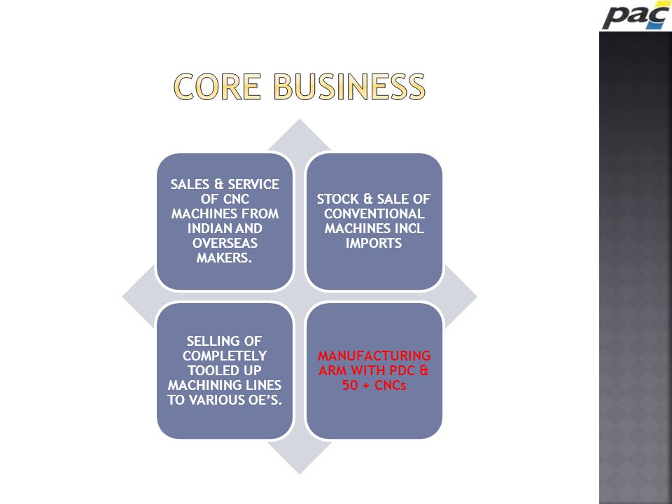 SALES & SERVICE OF CNC MACHINES FROM INDIAN AND OVERSEAS MAKERS. STOCK & SALE OF CONVENTIONAL MACHINES INCL IMPORTS SELLING OF COMPLETELY TOOLED UP MA