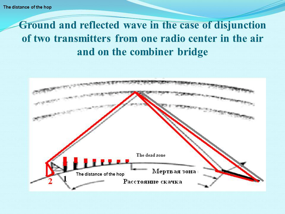 Ground and reflected wave in the case of disjunction of two transmitters from one radio center in the air and on the combiner bridge The dead zone The