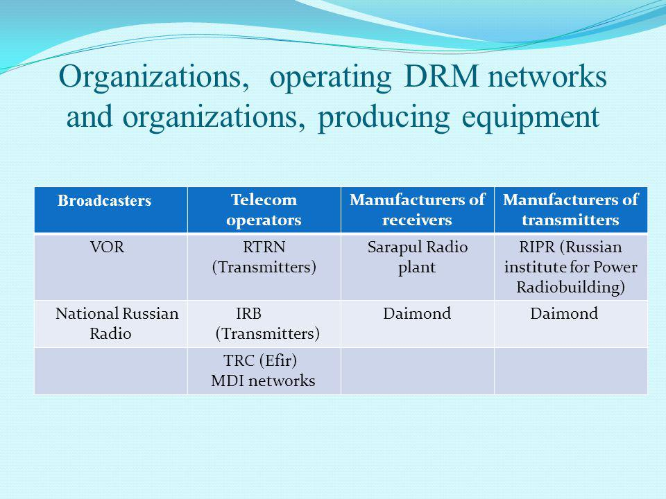 Organizations, operating DRM networks and organizations, producing equipment Broadcasters Telecom operators Manufacturers of receivers Manufacturers o