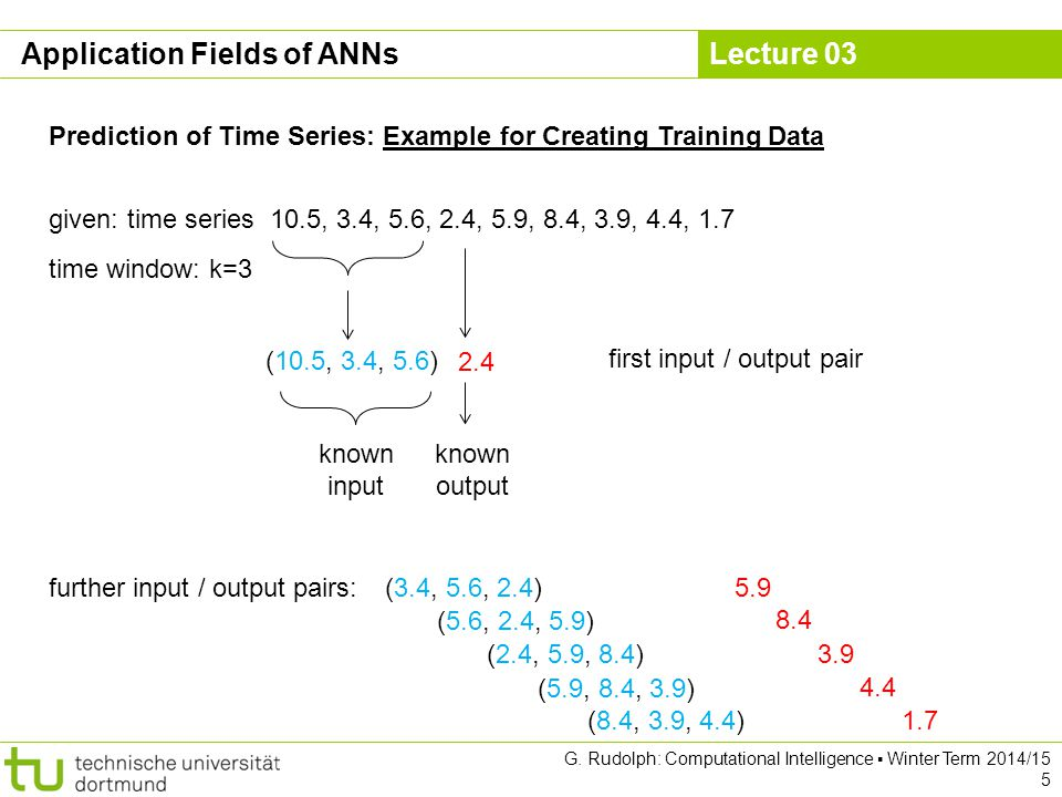 Lecture 03 G. Rudolph: Computational Intelligence ▪ Winter Term 2014/15 5 Application Fields of ANNs Prediction of Time Series: Example for Creating T