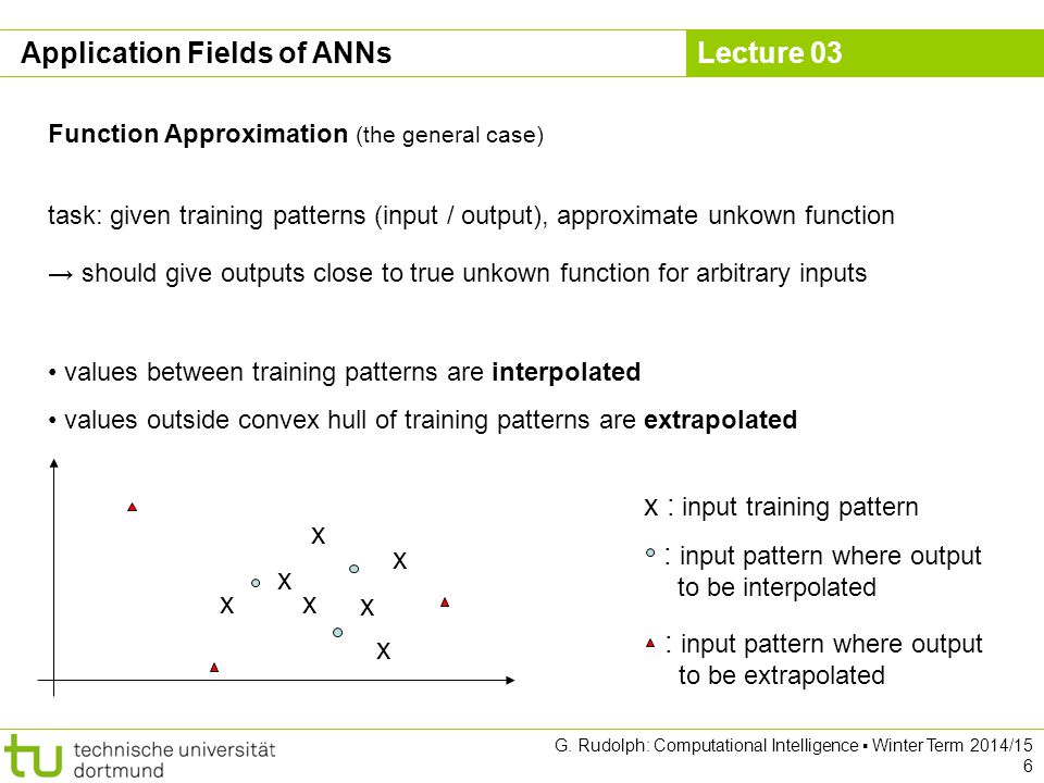 Lecture 03 G. Rudolph: Computational Intelligence ▪ Winter Term 2014/15 6 Application Fields of ANNs Function Approximation (the general case) task: g
