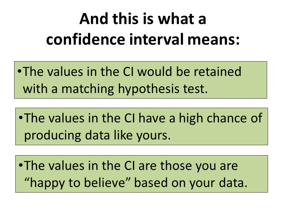 And this is what a confidence interval means: The values in the CI would be retained with a matching hypothesis test.