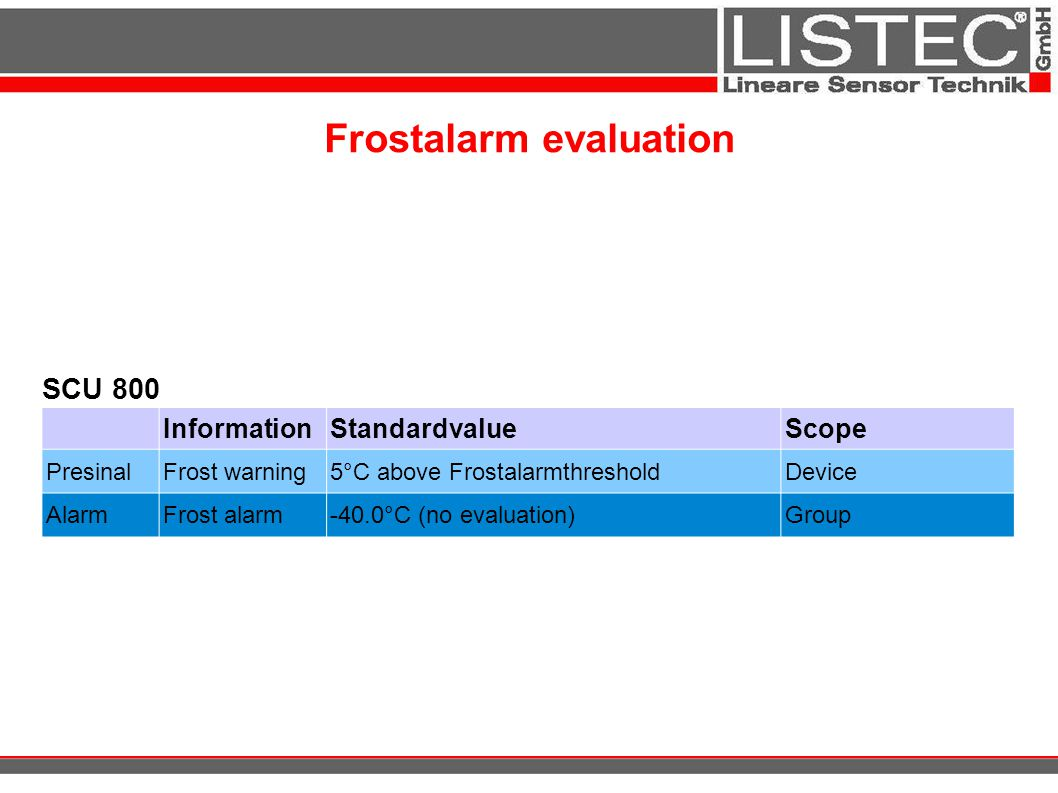 Frostalarm evaluation InformationStandardvalueScope PresinalFrost warning5°C above FrostalarmthresholdDevice AlarmFrost alarm-40.0°C (no evaluation)Gr