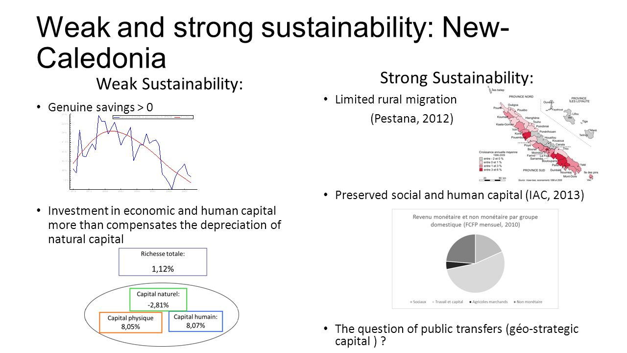 Weak and strong sustainability: New- Caledonia Weak Sustainability: Genuine savings > 0 Investment in economic and human capital more than compensates