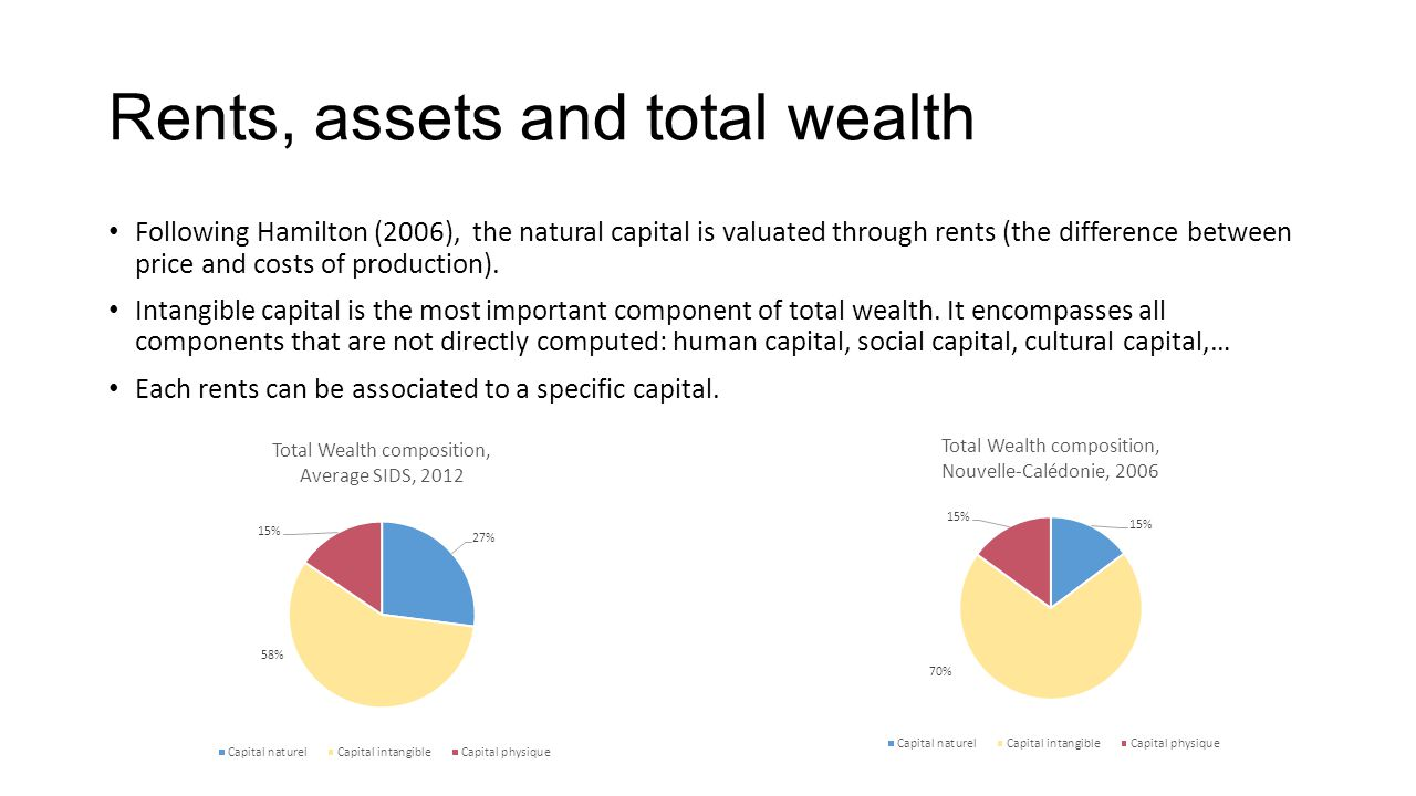 Rents, assets and total wealth Following Hamilton (2006), the natural capital is valuated through rents (the difference between price and costs of pro