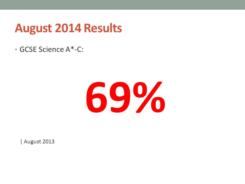 August 2014 Results GCSE Science A*-C: 69% ( August 2013