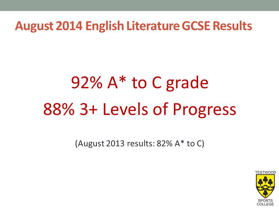 Year 11 2014-2015 11E1, E2, E3, E4, D1, D211D3, 11D4 AQA English Language GCSE AQA English GCSE AQA English Literature GCSE