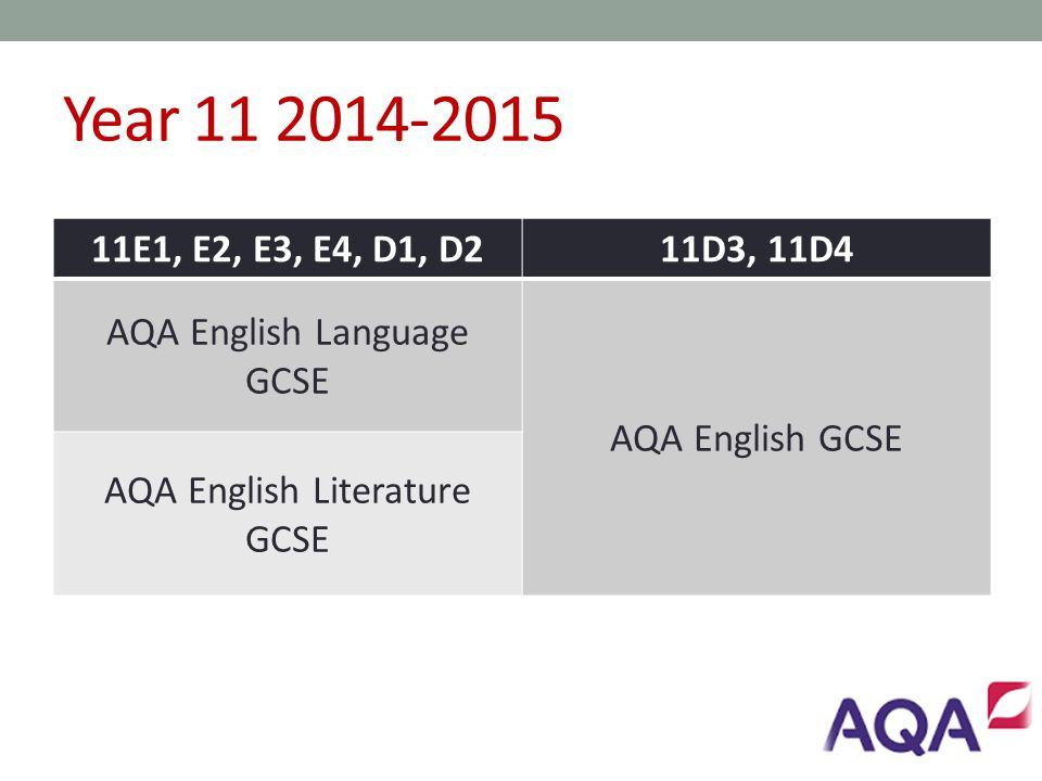 Year 11 2014-2015 11E1, E2, E3, E4, D1, D211D3, 11D4 AQA English Language GCSE AQA English GCSE AQA English Literature GCSE