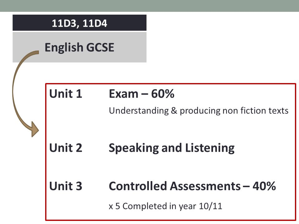 11D3, 11D4 English GCSE Unit 1 Exam – 60% Understanding & producing non fiction texts Unit 2Speaking and Listening Unit 3 Controlled Assessments – 40% x 5 Completed in year 10/11