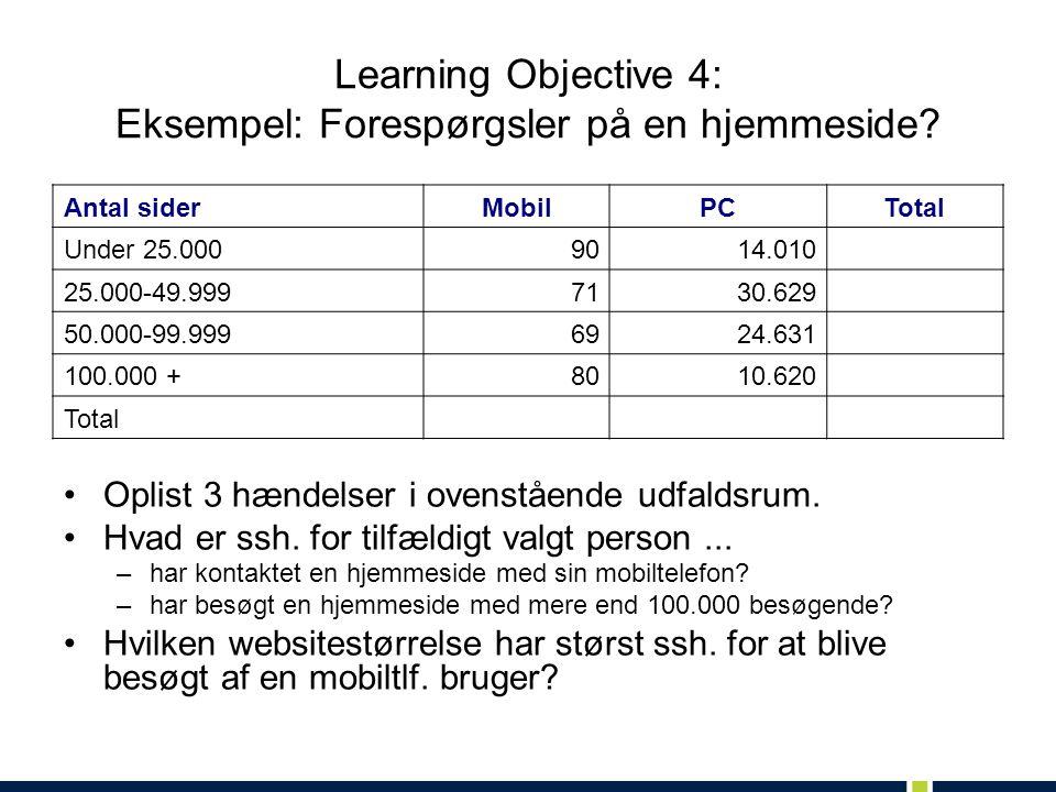 Learning Objective 4: Eksempel: Forespørgsler på en hjemmeside.