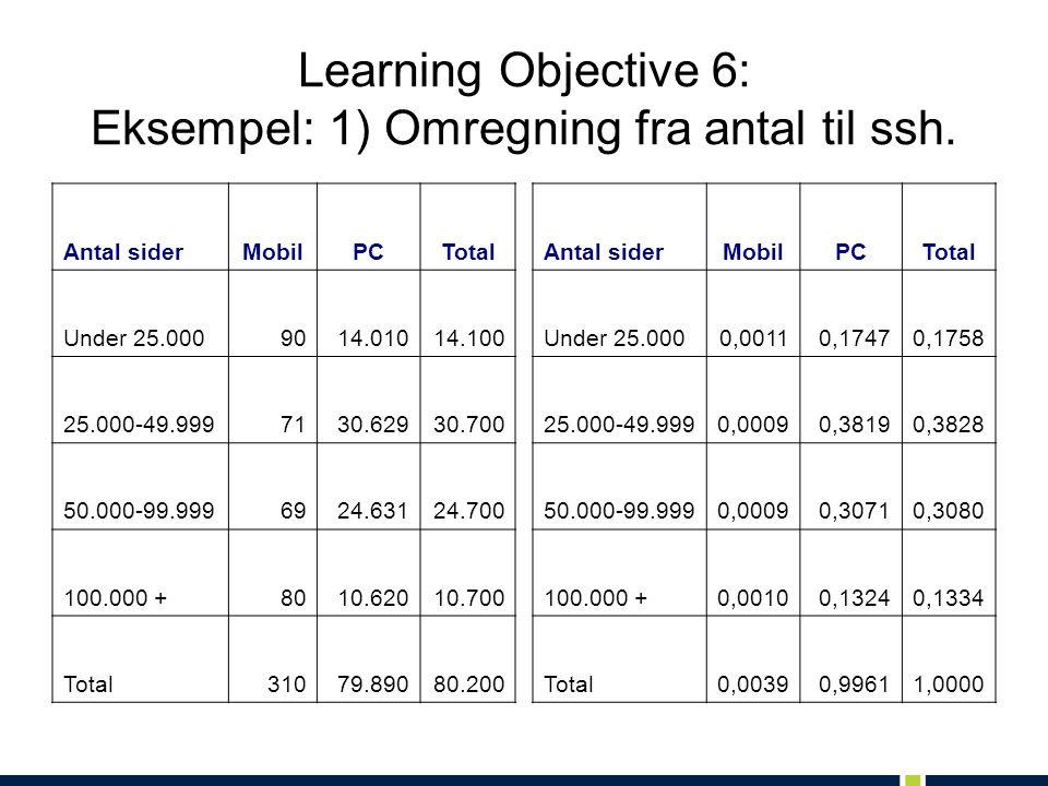 Learning Objective 6: Eksempel: 1) Omregning fra antal til ssh.