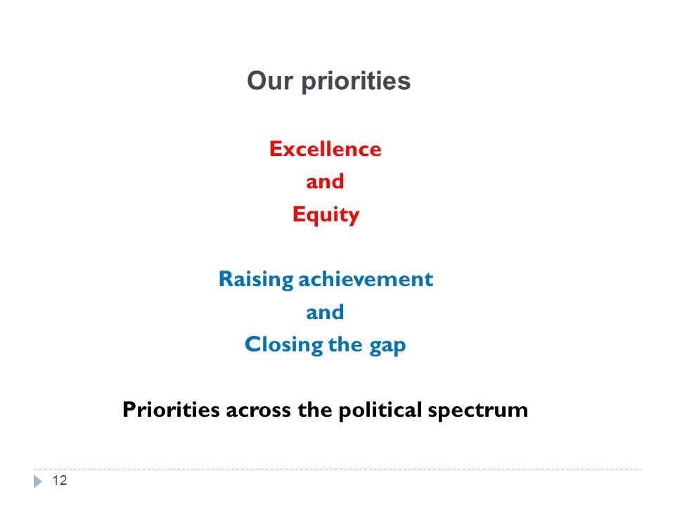 Our priorities Excellence and Equity Raising achievement and Closing the gap Priorities across the political spectrum 12
