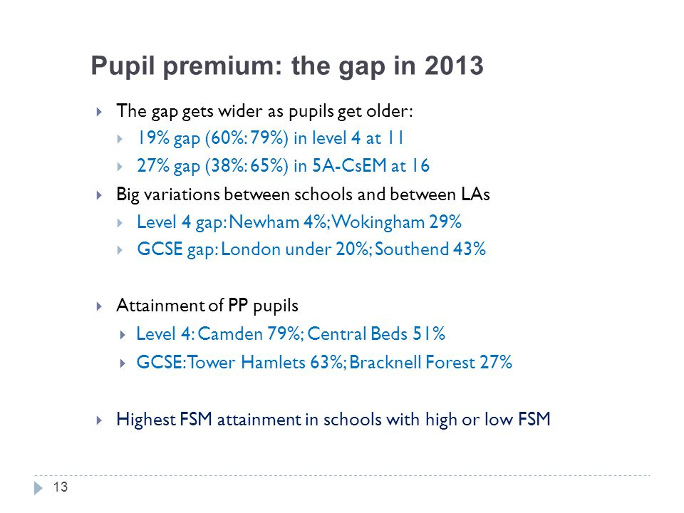 Pupil premium: the gap in 2013  The gap gets wider as pupils get older:  19% gap (60%: 79%) in level 4 at 11  27% gap (38%: 65%) in 5A-CsEM at 16  Big variations between schools and between LAs  Level 4 gap: Newham 4%; Wokingham 29%  GCSE gap: London under 20%; Southend 43%  Attainment of PP pupils  Level 4: Camden 79%; Central Beds 51%  GCSE: Tower Hamlets 63%; Bracknell Forest 27%  Highest FSM attainment in schools with high or low FSM 13