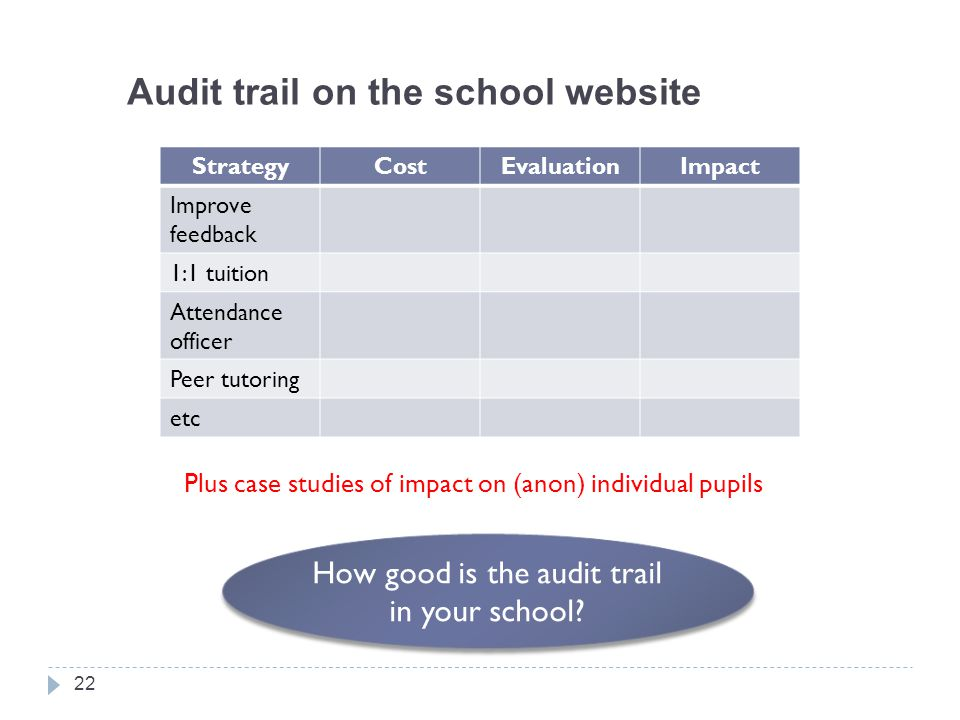 Audit trail on the school website Plus case studies of impact on (anon) individual pupils 22 How good is the audit trail in your school.