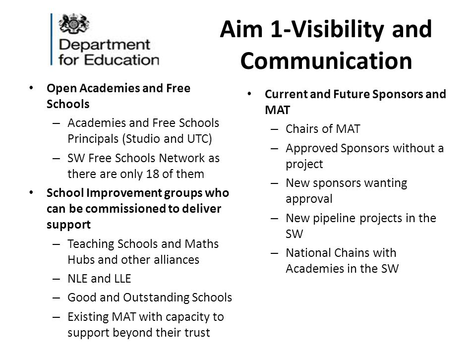 Aim 1-Visibility and Communication Open Academies and Free Schools – Academies and Free Schools Principals (Studio and UTC) – SW Free Schools Network