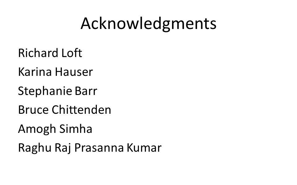 Acknowledgments Richard Loft Karina Hauser Stephanie Barr Bruce Chittenden Amogh Simha Raghu Raj Prasanna Kumar