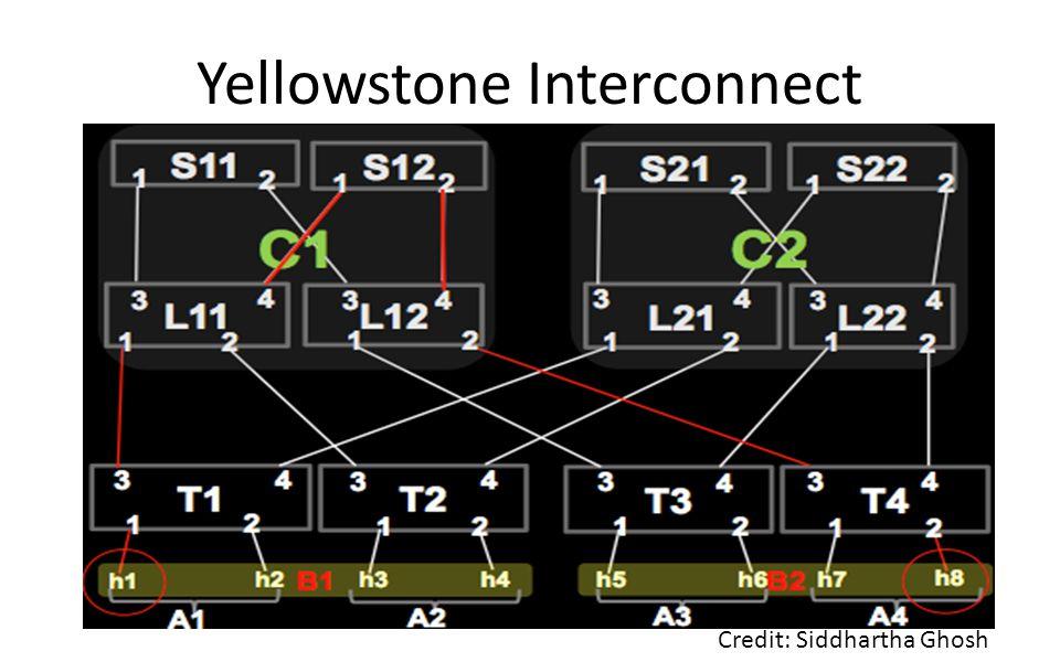 Yellowstone Interconnect Credit: Siddhartha Ghosh