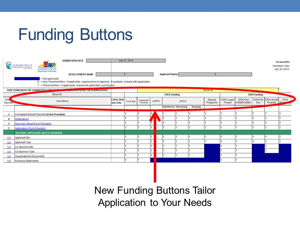 Funding Buttons New Funding Buttons Tailor Application to Your Needs