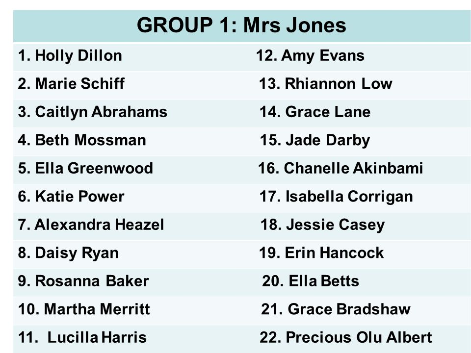 GROUP 1: Mrs Jones 1. Holly Dillon 12. Amy Evans 2.