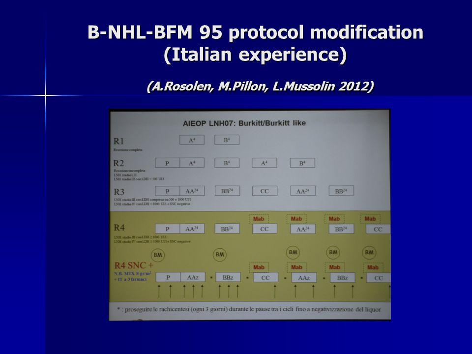 Modified B-NHL BFM95 protocol (rituximab regimen) 2007-2010 4 risk group AA BB CC AA BB CC 3 risk group АА ВВ СС АА ВВ
