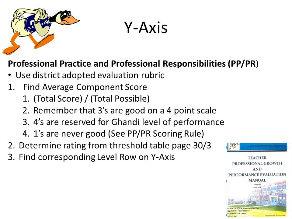 Y-Axis Professional Practice and Professional Responsibilities (PP/PR) Use district adopted evaluation rubric 1.