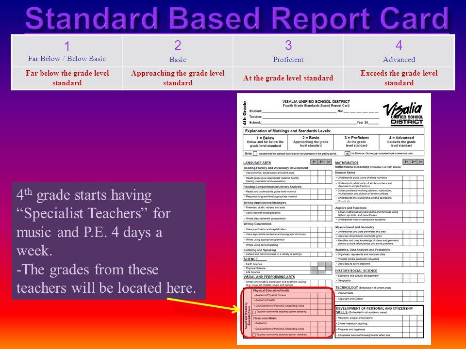 1 Far Below / Below Basic 2 Basic 3 Proficient 4 Advanced Far below the grade level standard Approaching the grade level standard At the grade level s