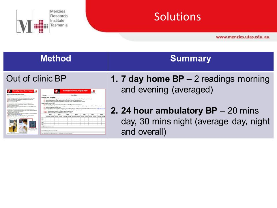 Solutions MethodSummary Out of clinic BP1.7 day home BP – 2 readings morning and evening (averaged) 2.24 hour ambulatory BP – 20 mins day, 30 mins night (average day, night and overall) Automated in clinic BPOperator independent, average of repeat measures (15 mins), separate room Menzies BP ClinicOpen for referral of difficult BP cases