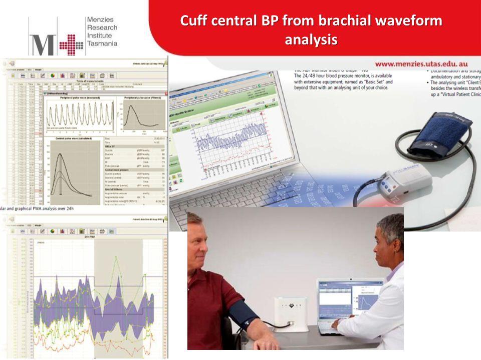 Cuff central BP from brachial waveform analysis