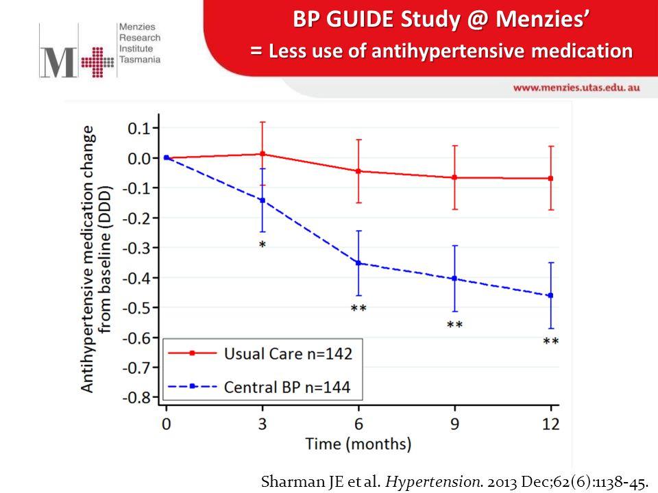 BP GUIDE Study @ Menzies' = Less use of antihypertensive medication Sharman JE et al.