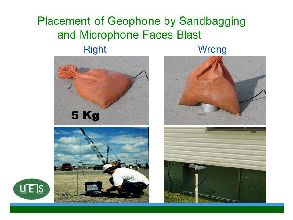 Placement of Geophone by Sandbagging and Microphone Faces Blast Right Wrong 5 Kg