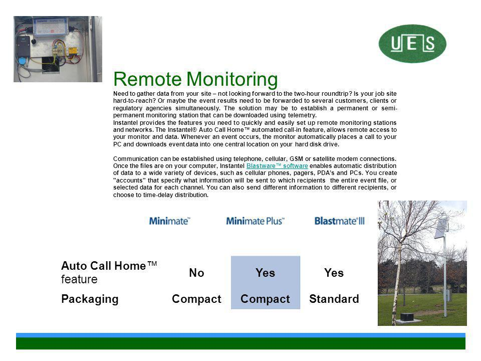 Remote Monitoring Need to gather data from your site – not looking forward to the two-hour roundtrip.