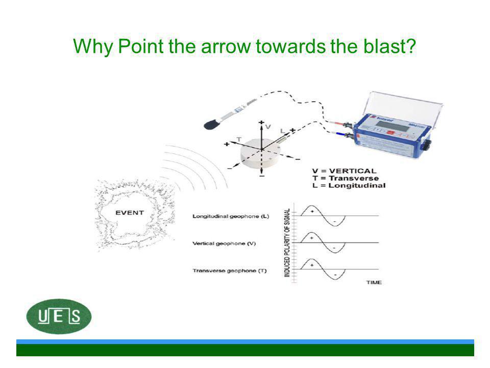 Why Point the arrow towards the blast?