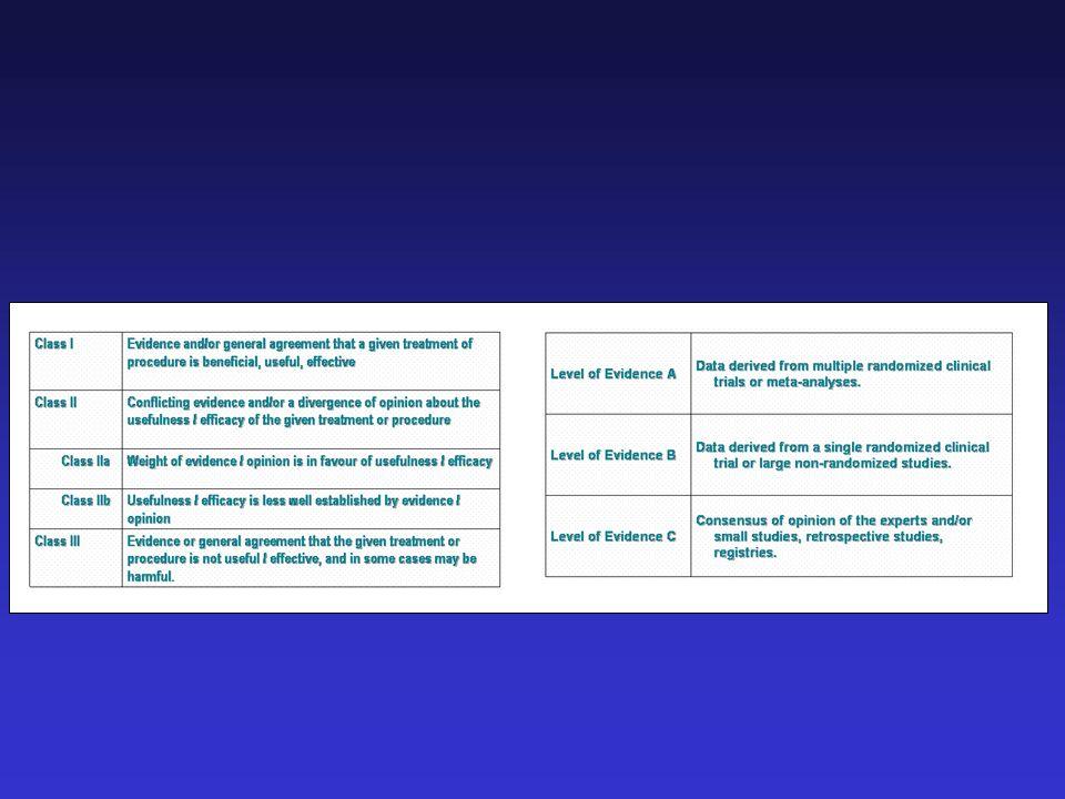 Anti-ischemic agents Anti-coagulants UFH or LMWH Factor-Xa inhibitors (Fondaparinux) Direct Thrombin inhibitors (Bivalirudin) Anti-platelet agents ASA Clopidrogel GP IIb/IIIa Inhibitors Revascularization NSTEMI