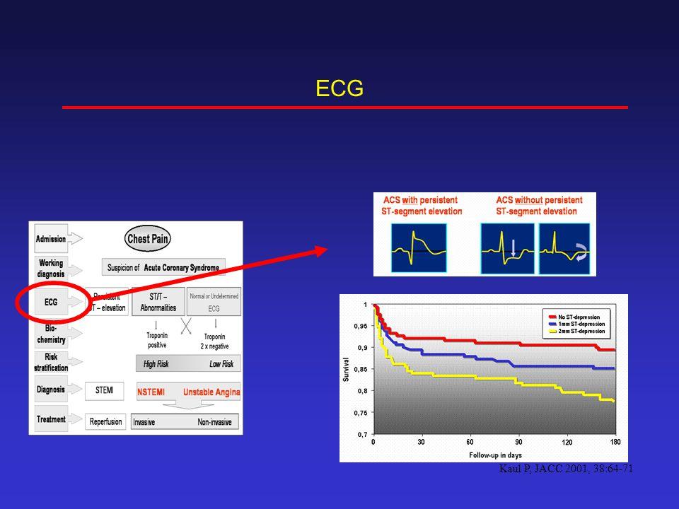 Non-ST-segment Elevation Acute Coronary Syndromes Anti-ischemic agents Anti-coagulants UFH or LMWH Factor-Xa inhibitors (Fondaparinux) Direct Thrombin inhibitors (Bivalirudin) Anti-platelet agents ASA Clopidrogel GP IIb/IIIa Inhibitors Revascularization NSTEMI ?