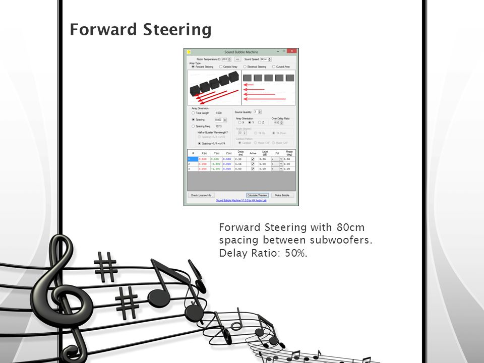 Forward Steering with 80cm spacing between subwoofers. Delay Ratio: 50%. Forward Steering