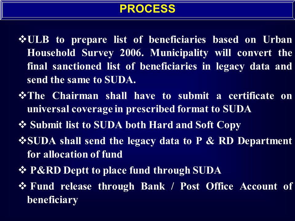  ULB to prepare list of beneficiaries based on Urban Household Survey 2006. Municipality will convert the final sanctioned list of beneficiaries in l