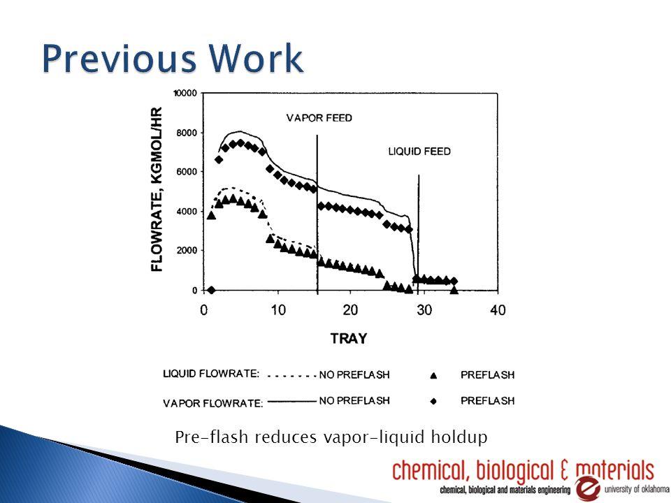 Pre-flash reduces vapor-liquid holdup