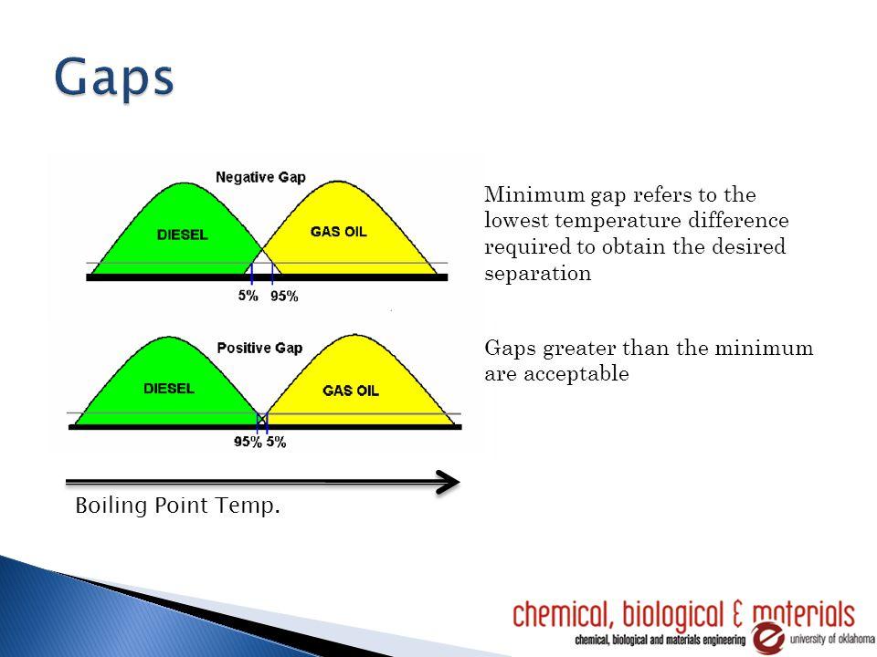 Heat Demand-Supply Diagram Some heat demand still remains