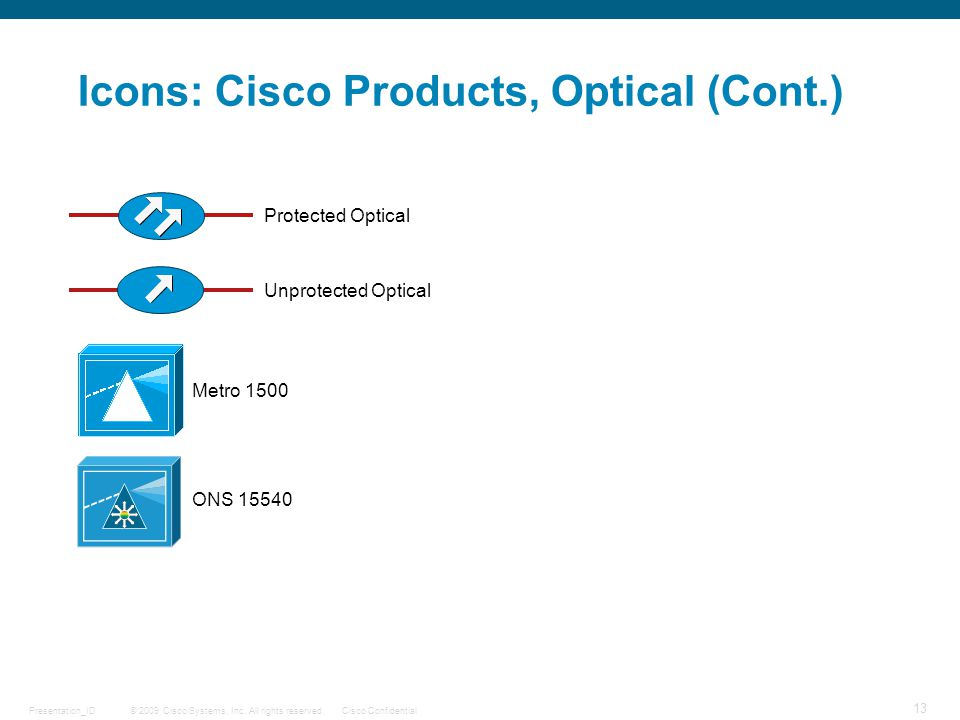 © 2009 Cisco Systems, Inc. All rights reserved.Cisco ConfidentialPresentation_ID 13 Icons: Cisco Products, Optical (Cont.) Unprotected Optical Protect