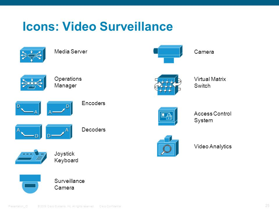 © 2009 Cisco Systems, Inc. All rights reserved.Cisco ConfidentialPresentation_ID 25 Icons: Video Surveillance Media Server Operations Manager Encoders