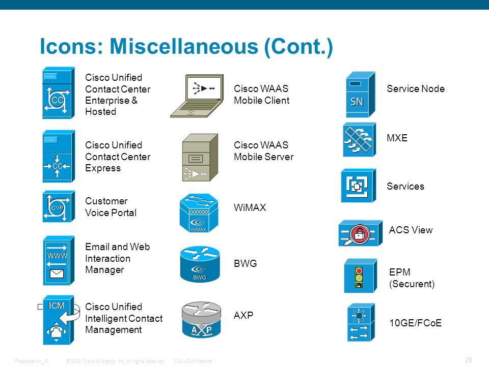 © 2009 Cisco Systems, Inc. All rights reserved.Cisco ConfidentialPresentation_ID 28 Icons: Miscellaneous (Cont.) Cisco Unified Contact Center Enterpri