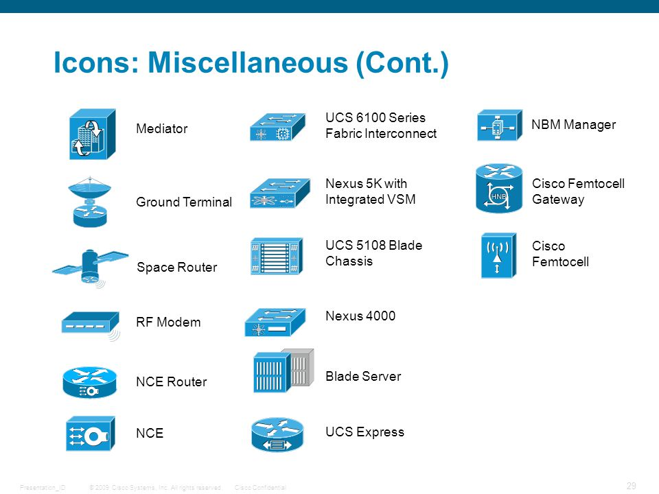 © 2009 Cisco Systems, Inc. All rights reserved.Cisco ConfidentialPresentation_ID 29 Icons: Miscellaneous (Cont.) Mediator Ground Terminal Space Router