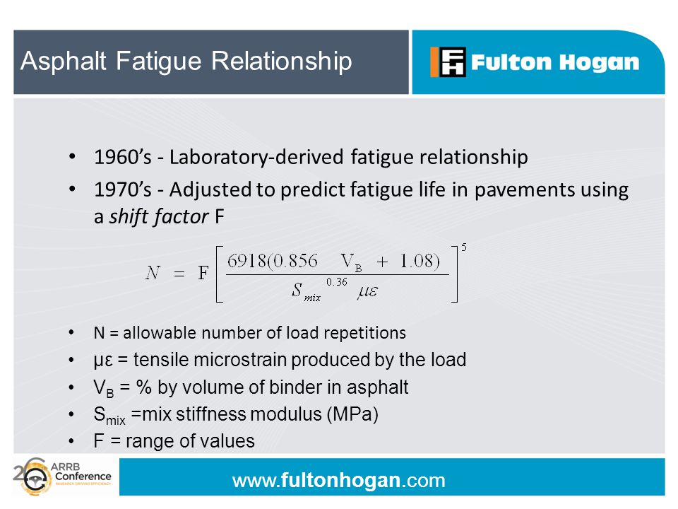 www.fultonhogan.com Asphalt Fatigue Relationship 1960's - Laboratory-derived fatigue relationship 1970's - Adjusted to predict fatigue life in pavements using a shift factor F N = allowable number of load repetitions µε = tensile microstrain produced by the load V B = % by volume of binder in asphalt S mix =mix stiffness modulus (MPa) F = range of values