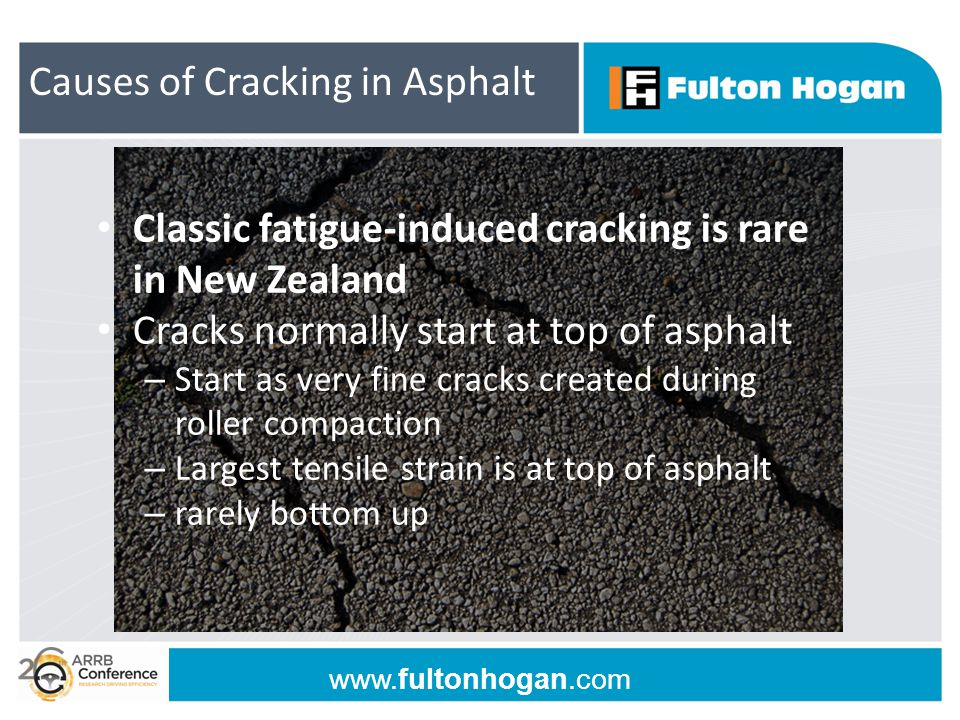 www.fultonhogan.com Causes of Cracking in Asphalt Classic fatigue-induced cracking is rare in New Zealand Cracks normally start at top of asphalt – St