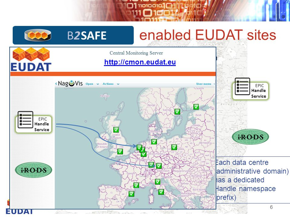 Each data centre (administrative domain) has a dedicated Handle namespace (prefix) replica storages repositories 6 EPIC Handle Service http://cmon.eudat.eu EPIC Handle Service enabled EUDAT sites