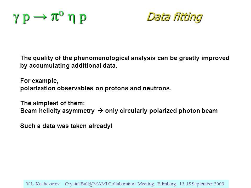 V.L. Kashevarov. Crystal Ball@MAMI Collaboration Meeting, Edinburg, 13-15 September 2009  p →  o  p Data fitting The quality of the phenomenolog