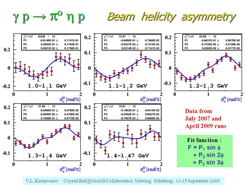 V.L. Kashevarov. Crystal Ball@MAMI Collaboration Meeting, Edinburg, 13-15 September 2009  p →  o  p Beam helicity asymmetry Fit function : F = P