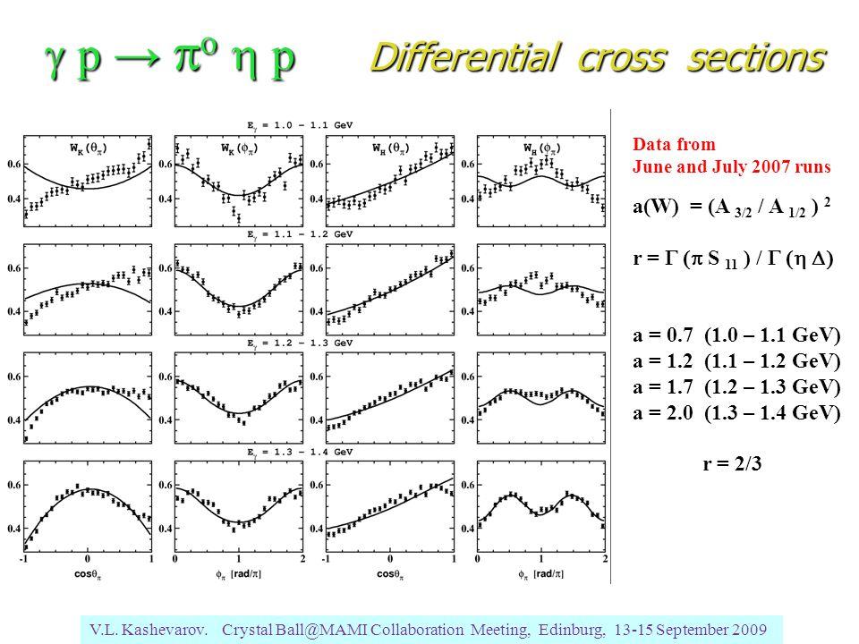 V.L. Kashevarov. Crystal Ball@MAMI Collaboration Meeting, Edinburg, 13-15 September 2009  p →  o  p Differential cross sections a(W) = (A 3/2 /